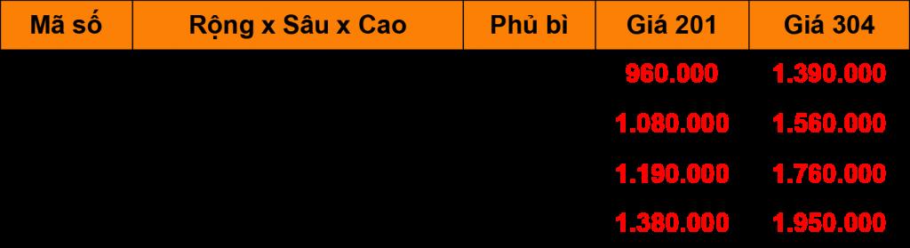 Bảng giá Kệ chén âm tủ Higold 401011, 401012 401013, 401014